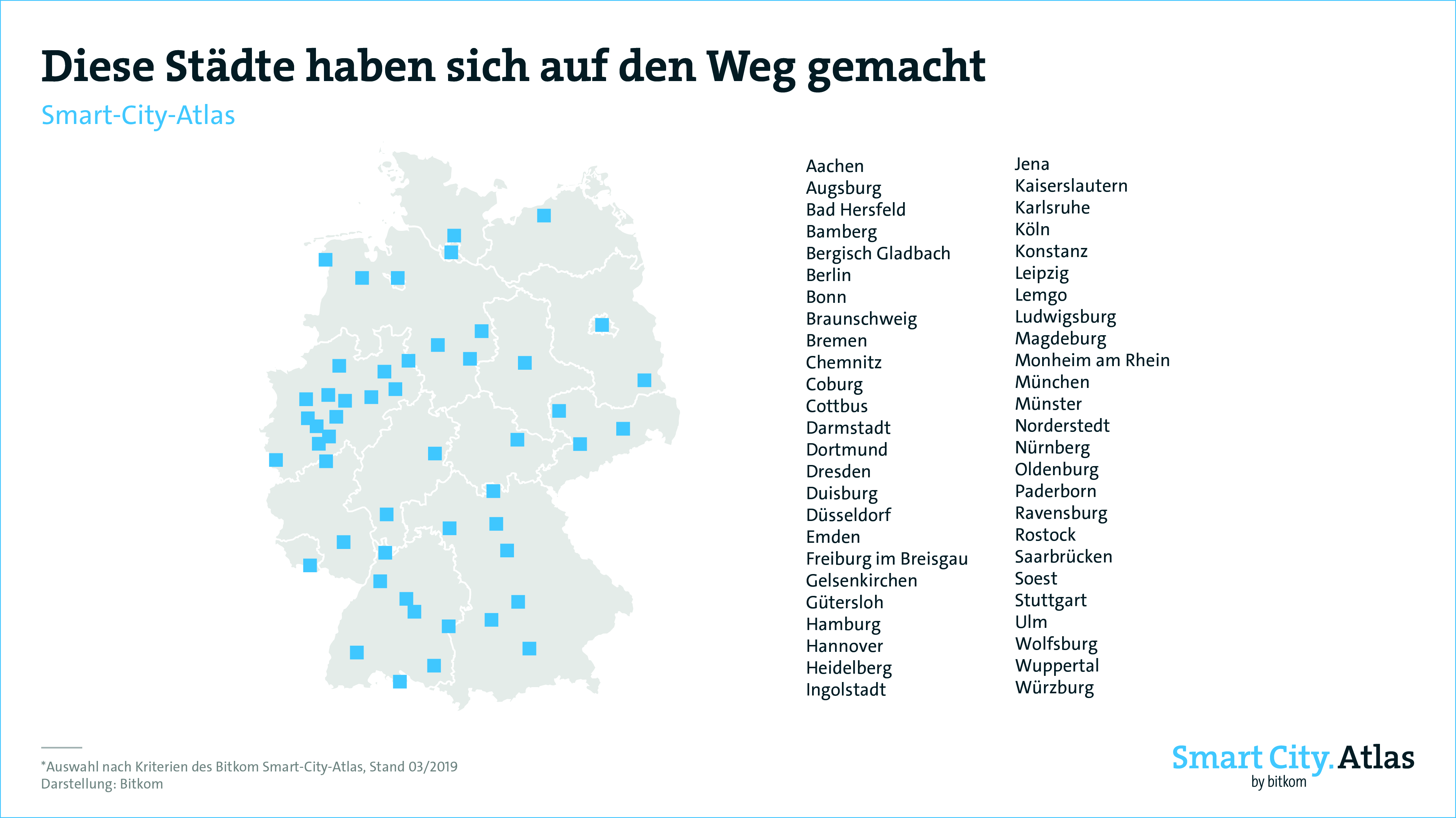 Bild Smart City Atlas