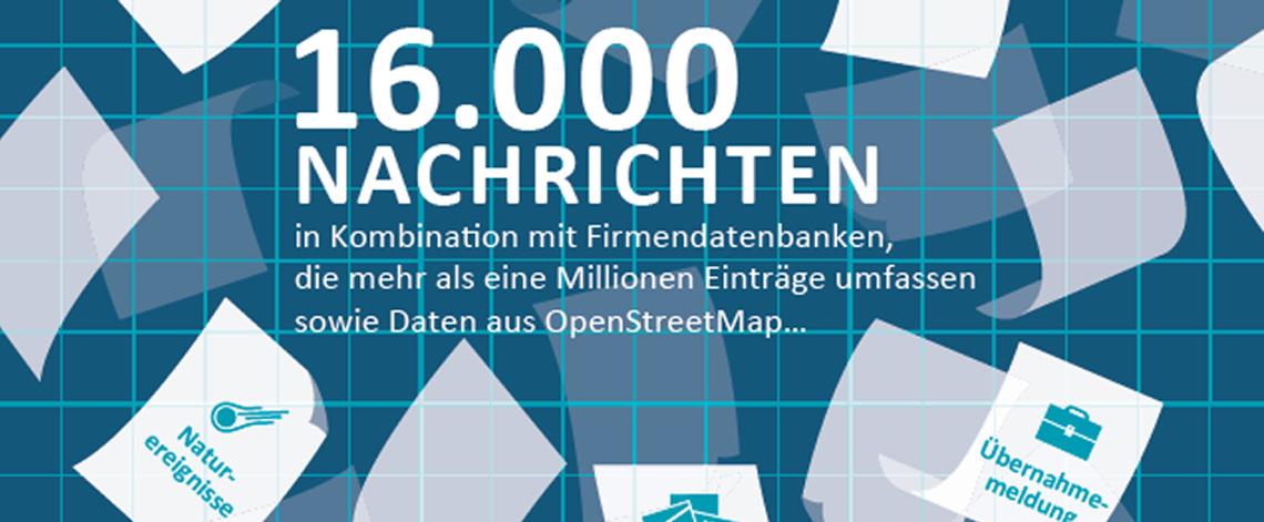 Smart Data Initiative der Bundesregierung - Smart Data Web